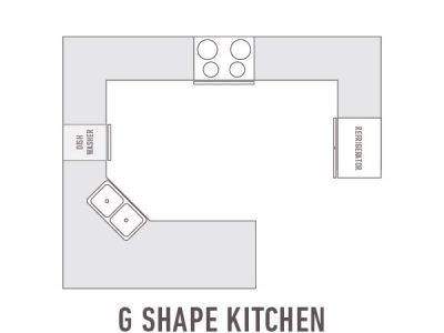 g shape kitchen layout idea